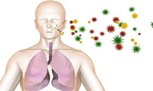 Воздушно-капельное заражение пневмонией